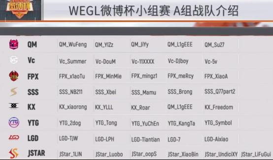 《绝地求生》WEGL微博杯首日赛况:Ark暂居第一,IFTY紧随其后,玩家血泪控诉插播广告346