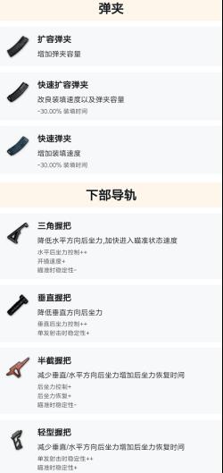 《绝地求生》武器性能分析——Beryl-M762220
