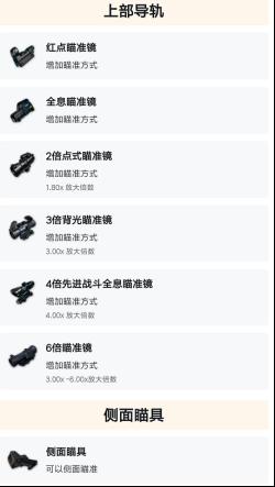 《绝地求生》武器性能分析——Beryl-M762222